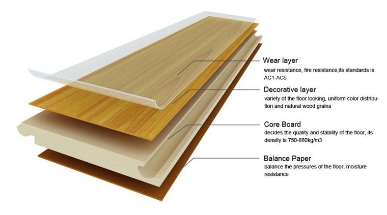 Hand Sed Surface Laminate Flooring